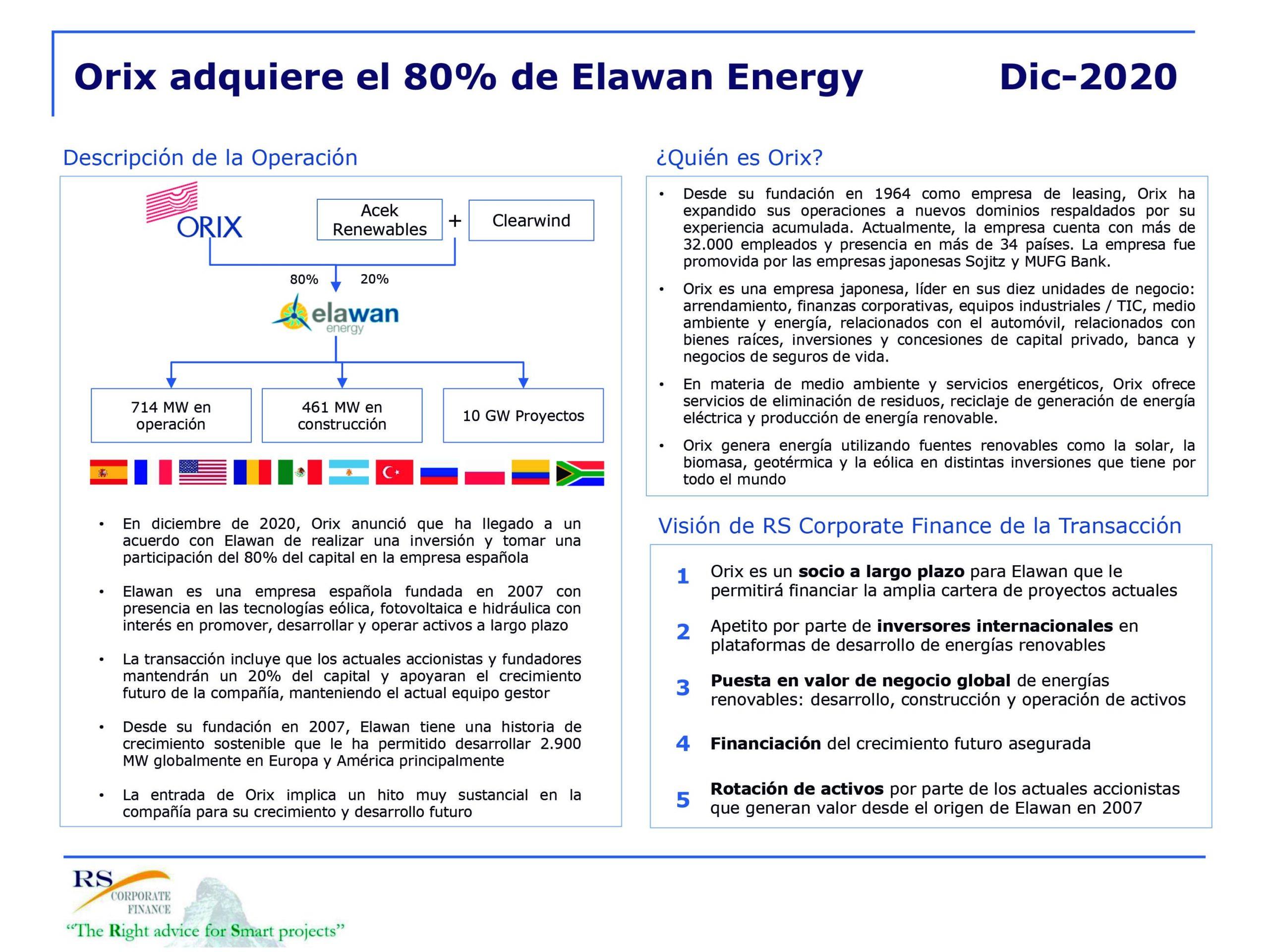 RS-Corporate-Finance-Case-Study-_ Elawan_-Orix